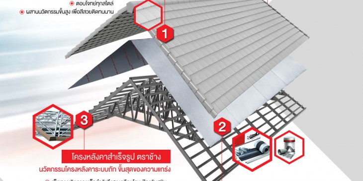 Scg_roofsystem_info_3 (adver2)